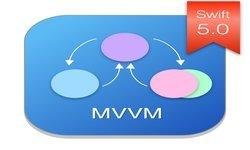 Изучаем паттерн MVVM