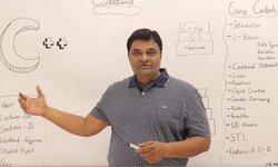 Изучение программирования на C++. От простого к сложному в C++.