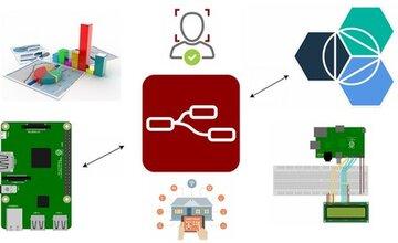 Изучите Node Red программирование за 48 часов