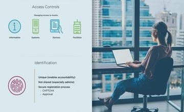 Контроль доступа и управление идентификацией