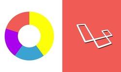 Laravel - Узнайте, как создавать диаграммы с Vue.js и Laravel
