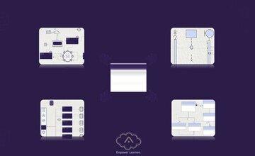 Основы Архитектуры и Проектирования Программного Обеспечения