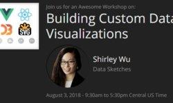 Проектирования визуализации пользовательских данных