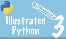 Python 3, иллюстрированный тур