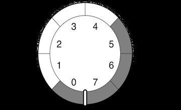 Создайте свой собственный CircularArrayList менее чем за 34 минуты