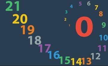 Теория чисел