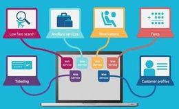 Тестирование API веб-сервисов с помощью Rest Assured API и POSTMAN 2020