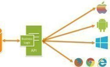 Проектирование API в C # (C Sharp)