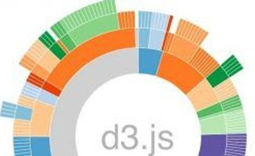 d3.js (Frontend Masters)