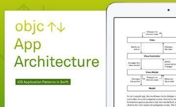 [Книга + Видео] Шаблоны проектирования приложений iOS в Swift