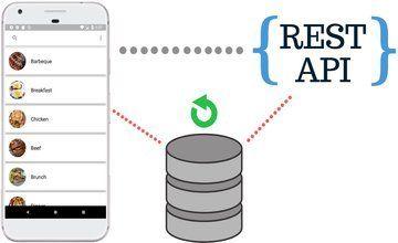 Local Database Cache с REST API
